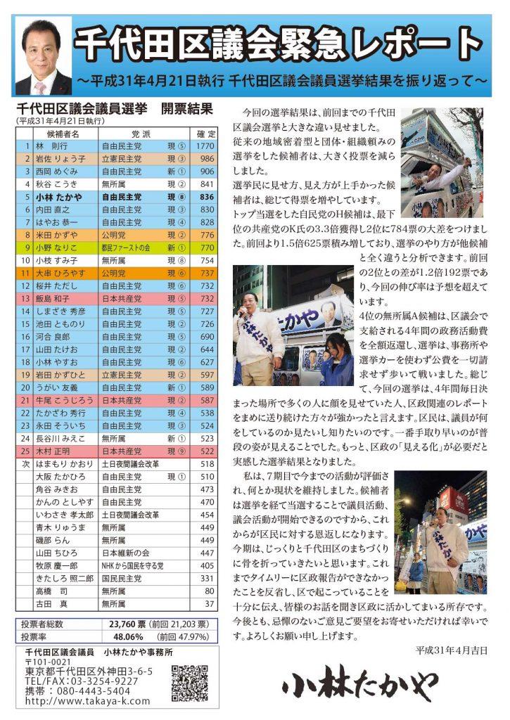 大きな違いを見せた平成最後の区議会議員選挙、これを振り返って小林たかやがレポート致します。