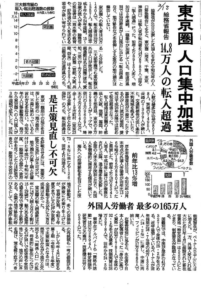 東京人口集中